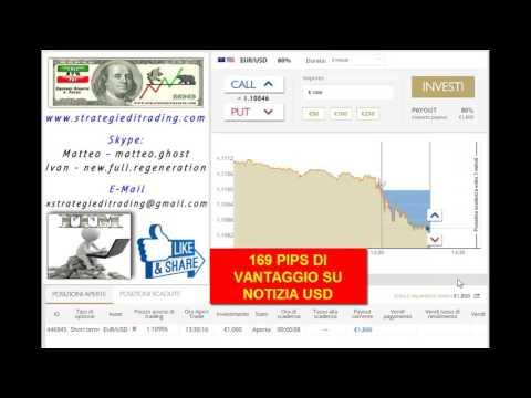 Opzioni con depositi di 1 dollaro