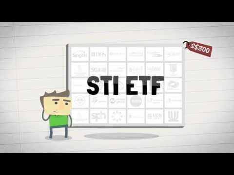 Registruoti akcijų pasirinkimo sandorius