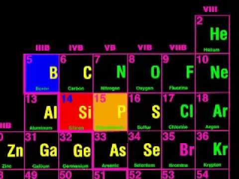 How Do Photovoltaic Solar Cells Work?