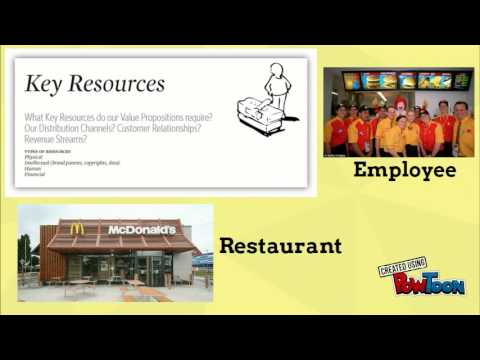 mp4 Business Model Canvas Kfc, download Business Model Canvas Kfc video klip Business Model Canvas Kfc