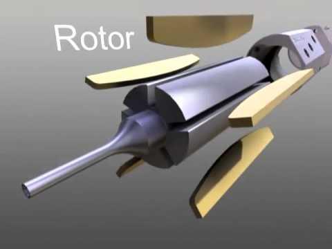 motor neumatico y sus partes
