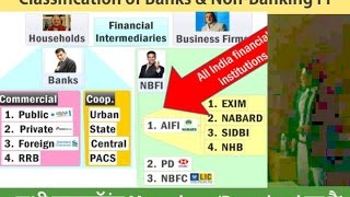 L1/P9: Classification of Banks and Non-Banking financial institutions (NBFI)