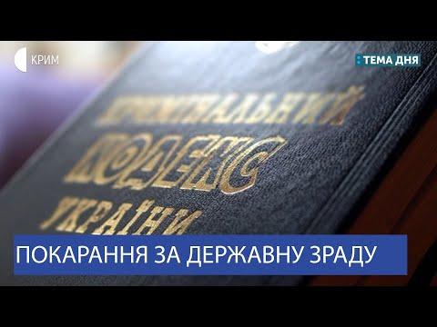 Затримання Миколи Федоряна на межі з Кримом | Рефат Чубаров | Тема дня