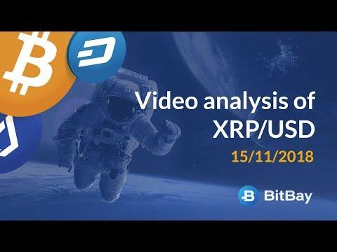 Ripple Price Technical Analysis XRP/USD 15/11/2018 - BitBay