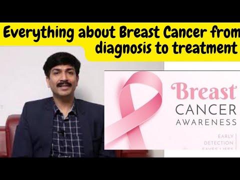 Rak piersi (etiologia, objawy, diagnostyka, leczenie) - dr Vipin Goel