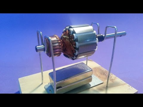 Principio del Motor Eléctrico.