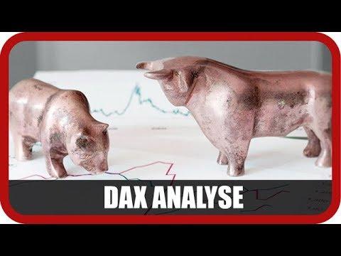 DAX-Analystin von Kerssenbrock: Das Kurspotenzial ist eingeschränkt
