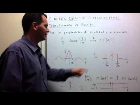 06-Función impulso-11-Transformada de Fourier