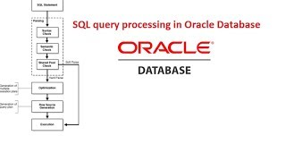 sql query processing in oracle database