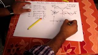 Power Electronics : Basic Concepts (Waveforms and Equations)