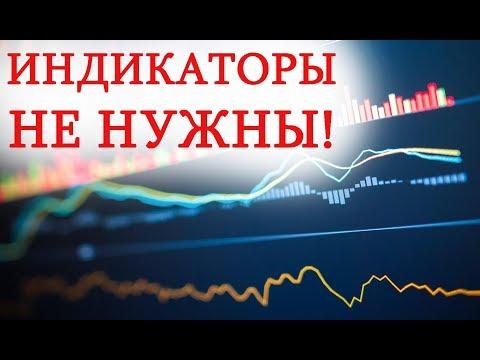 Форекс клуб на бирже онлайн