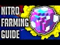 (2020) FLUX METHOD: HOW TO EFFICIENTLY FARM NITRO | Trove