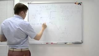 Как правильно использовать сетку Фибоначчи?