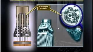 ТВС, УТВС и ТВС 2 в реакторе ВВЭР 1000 - Bó nhiên liệu lò VVER 1000