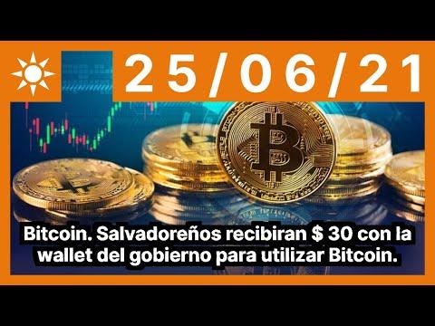 Bitcoin zar chart