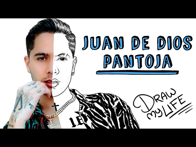 İspanyolca'de JUKILOP Video Telaffuz