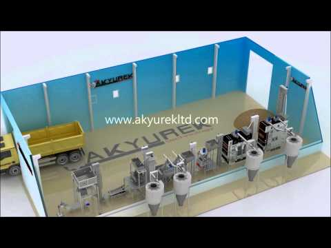 Pulses Screening Packing Plant