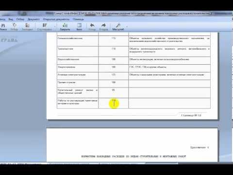 Урок 4. Что такое накладные расходы (НР)