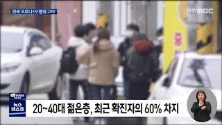 코로나19 유행 본격화..군산 거리두기 격상