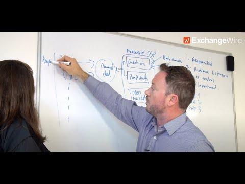 IPONWEB's Shane Shevlin on MediaGrid Curation
