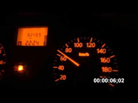 Das Benzin wie entwickelt sich der Preis