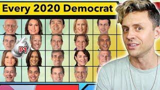 Describing all the Democrat Presidential Candidates