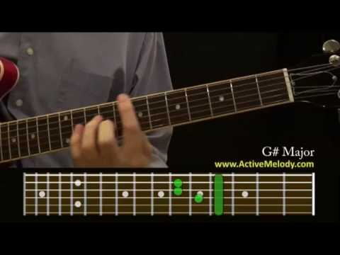 How To Play a G# (Sharp) Chord On The Guitar