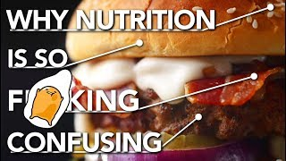 Why is Nutrition Science so Complicated?