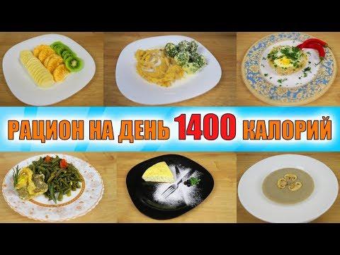 Рацион на день 1400 калорий  Готовое меню для похудения