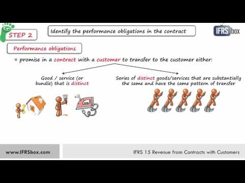 IFRS 15 Revenue from Contracts with Customers