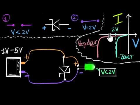 Zener diode voltage regulator (video) Khan Academy