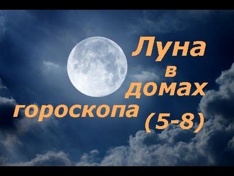 Сайты ведической астрологии