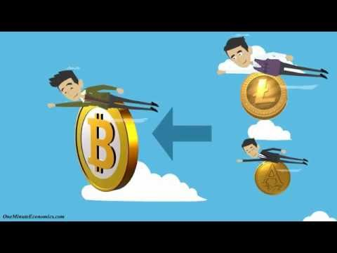 Bitcoin market graph usd