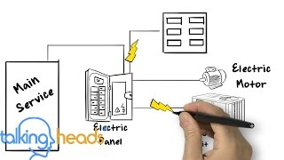 Whiteboard Explainer Video - Total Energy Concepts