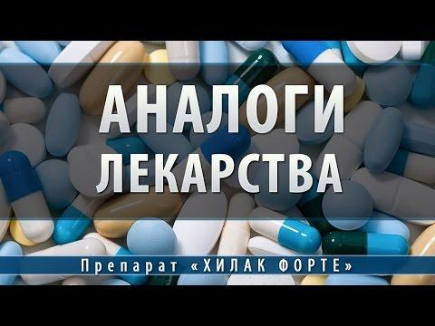 Аденома простаты рези