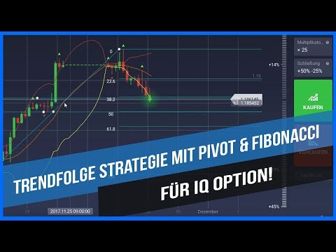 Binary options trading signals by franco