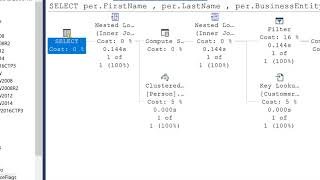 Implicit Conversion in SQL Server Part 1 by Amit Bansal