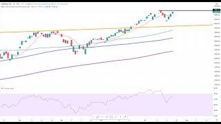 Wall Street – Nasdaq gibt wieder Vollgas…