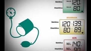 Vital Signs de los CDC: Control de la presión arterial