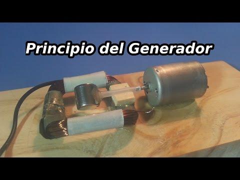 Principio del Generador Eléctrico