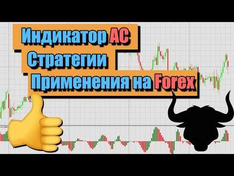 Скачать индикатор forex vector