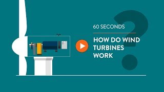 How do wind turbines generate electricity?  - IN 60 SECONDS