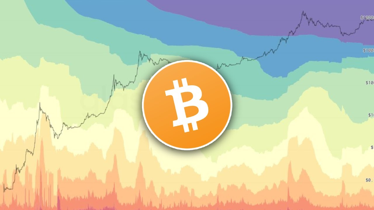 Bitcoin Data Science   The Breakout Is Finally Happening