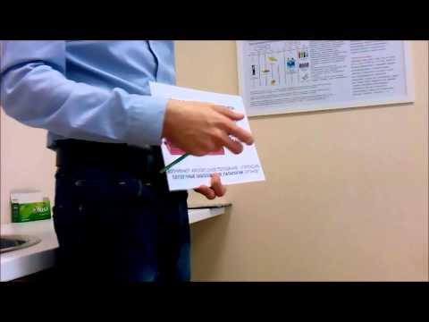 Методы лечения потенции у мужчин