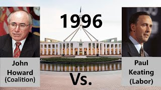 The Australian Election of 1996: (S. 3, Ep. 8, All Australian Elections)