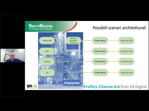 Industria 4.0, Machine learning, Smart manufacturing