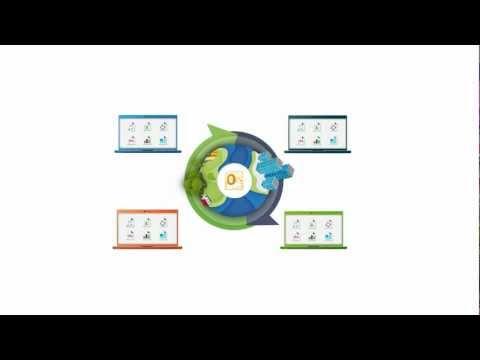 Video of CodeTwo Public Folders