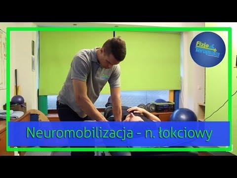 Forum deformując leczenie choroby zwyrodnieniowej stawu kolanowego