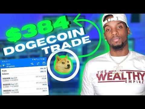 Bitcoin accra eladása
