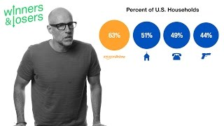 Scott Galloway: Amazon Prime Subscribers Outnumber Gun Owners